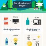Datos de Reciclaje